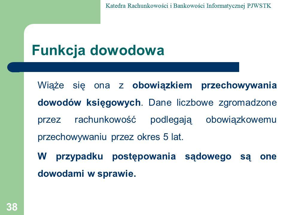 Katedra Rachunkowości i Bankowości Informatycznej PJWSTK
