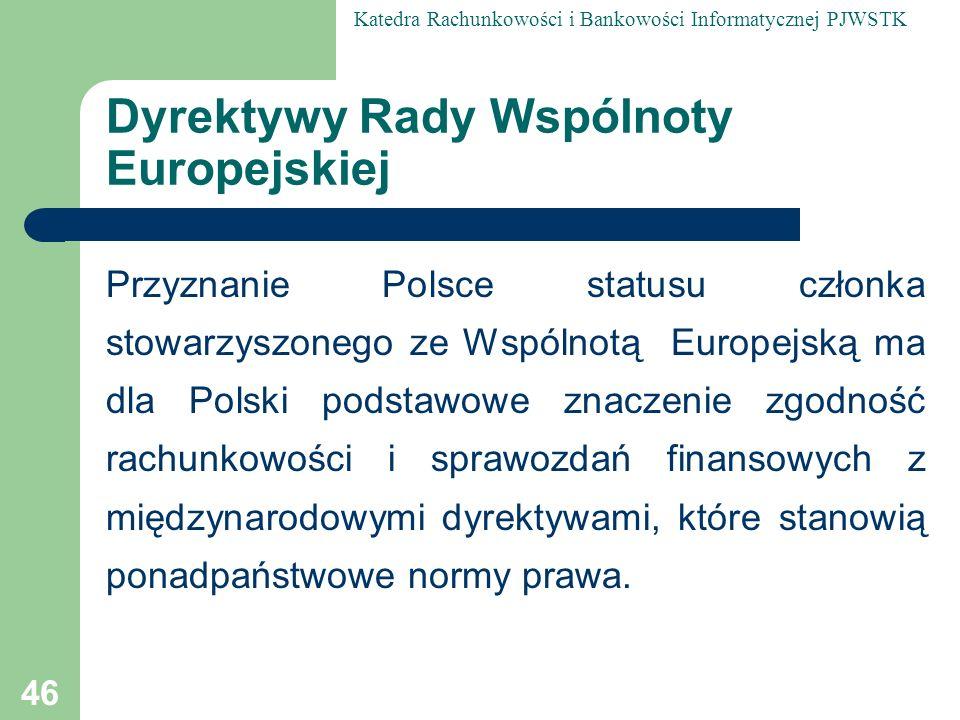 Dyrektywy Rady Wspólnoty Europejskiej
