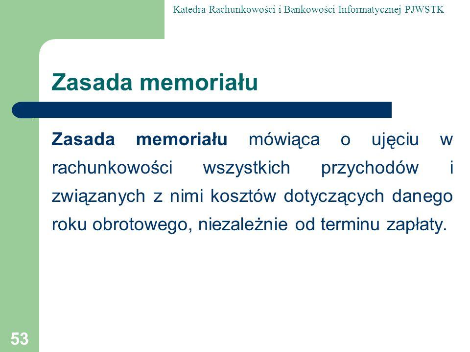 Zasada memoriału