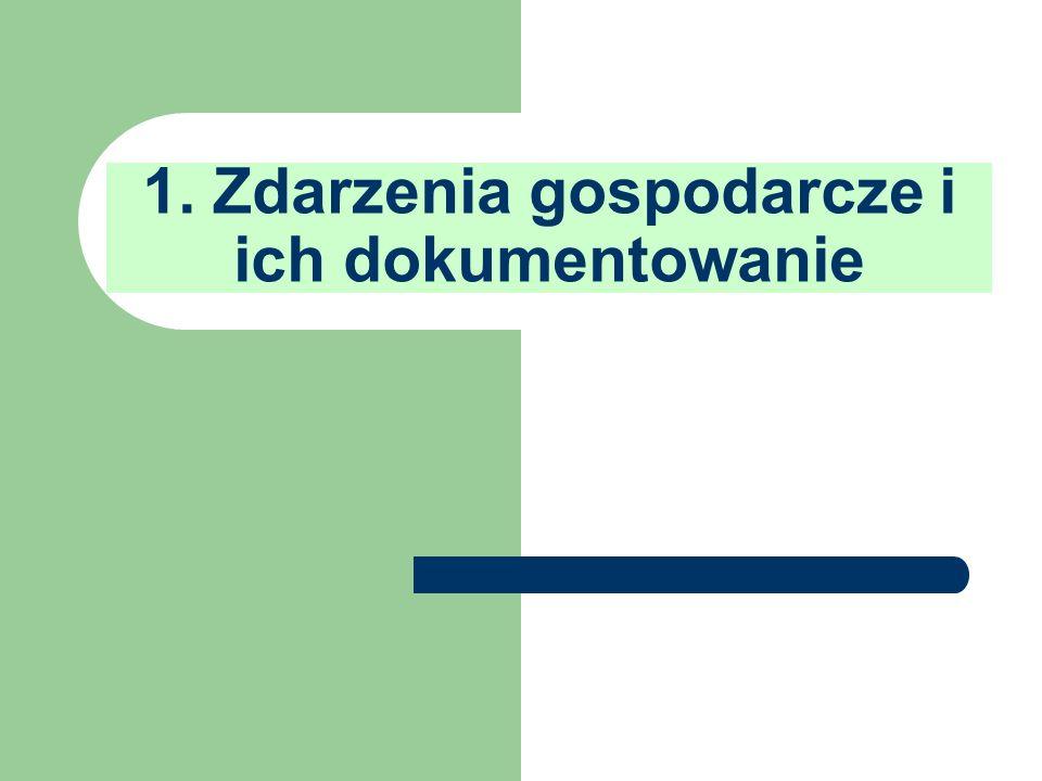 1. Zdarzenia gospodarcze i ich dokumentowanie