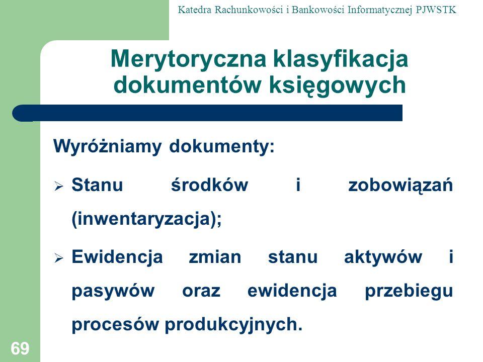 Merytoryczna klasyfikacja dokumentów księgowych