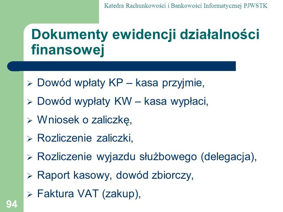 Dokumenty ewidencji działalności finansowej