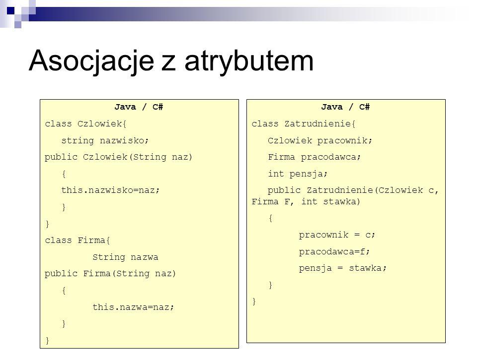 Asocjacje z atrybutem Java / C# class Czlowiek{ string nazwisko;