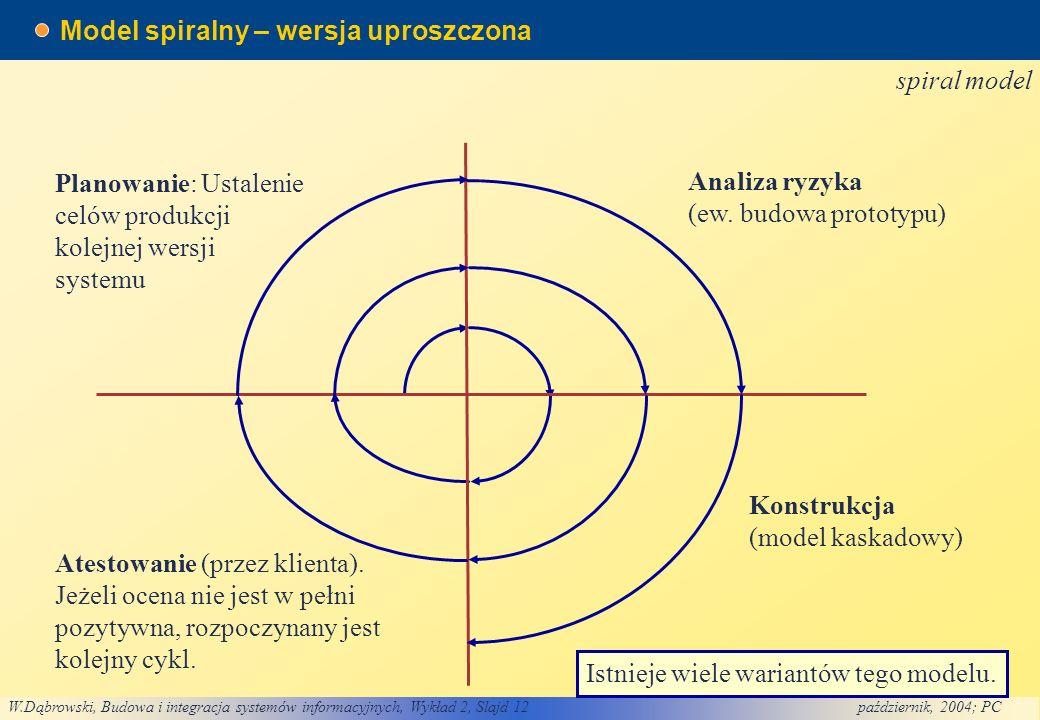 Model spiralny – wersja uproszczona