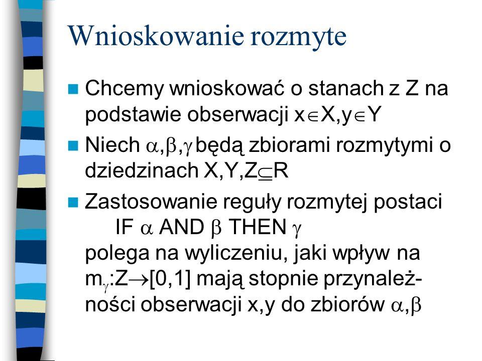 Wnioskowanie rozmyte Chcemy wnioskować o stanach z Z na podstawie obserwacji xX,yY. Niech ,, będą zbiorami rozmytymi o dziedzinach X,Y,ZR.