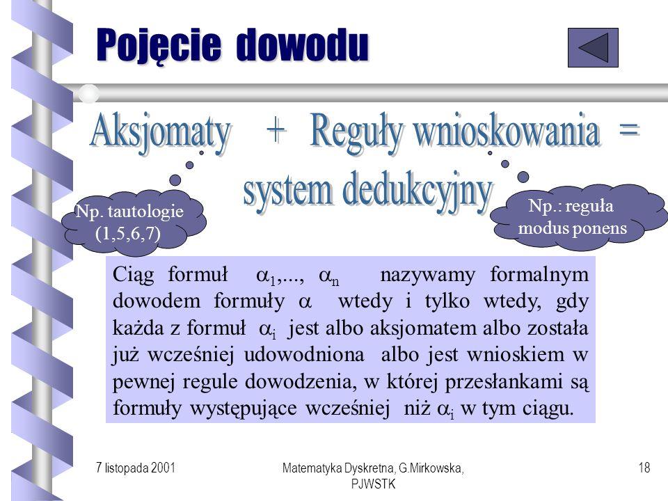 Pojęcie dowodu Aksjomaty + Reguły wnioskowania = system dedukcyjny