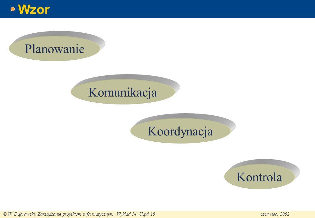 Wzor Planowanie Komunikacja Koordynacja Kontrola