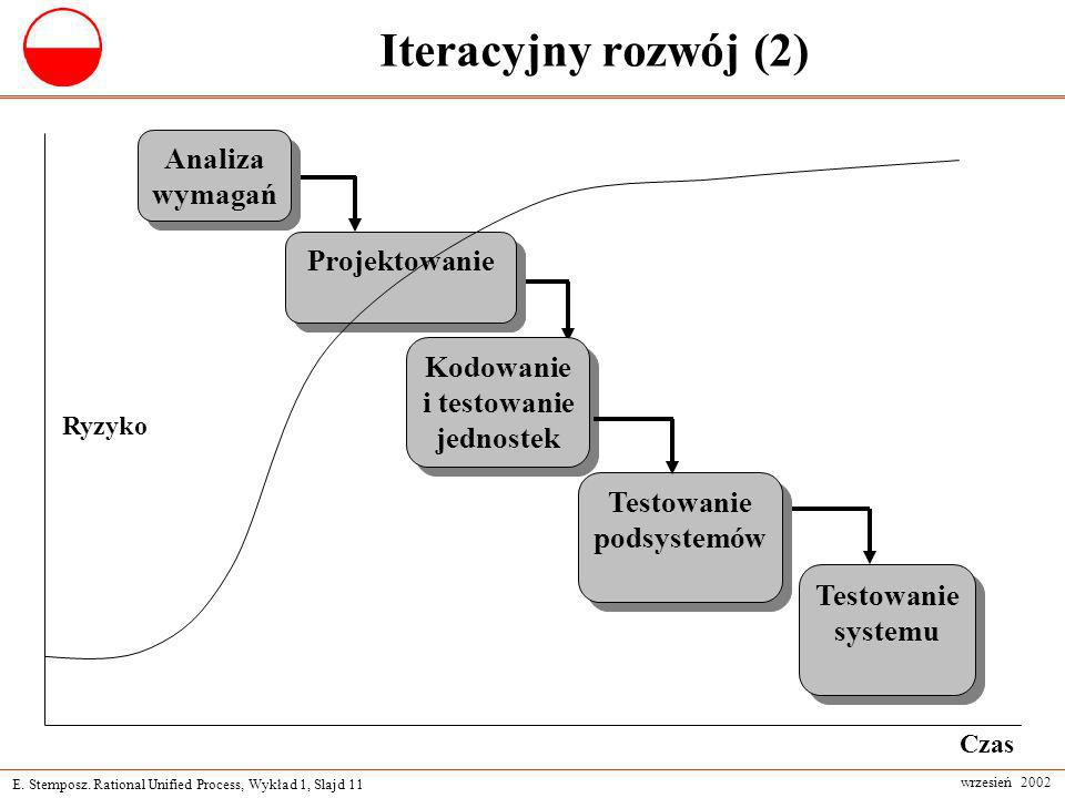 Iteracyjny rozwój (2) Analiza wymagań Projektowanie Kodowanie