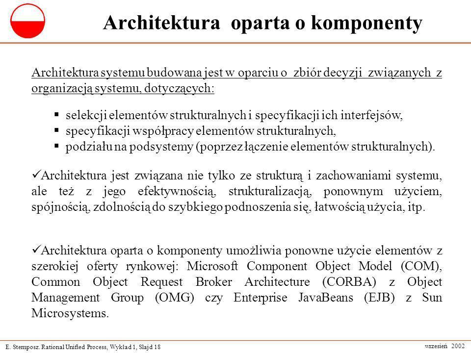Architektura oparta o komponenty