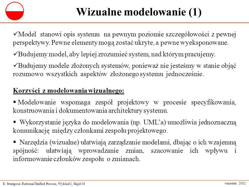 Wizualne modelowanie (1)