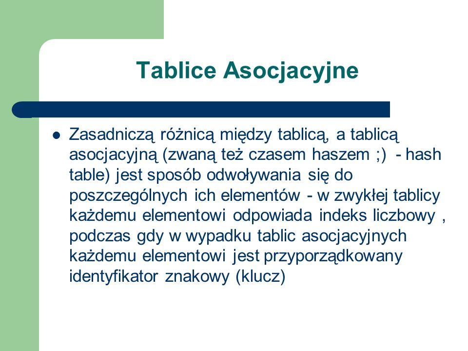 Tablice Asocjacyjne