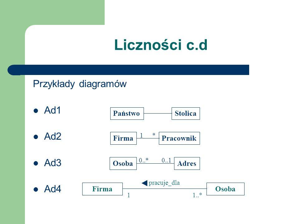 Liczności c.d Przykłady diagramów Ad1 Ad2 Ad3 Ad4 Państwo Stolica