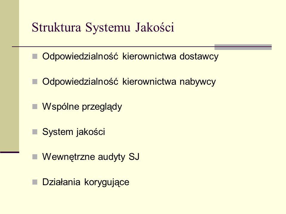 Struktura Systemu Jakości