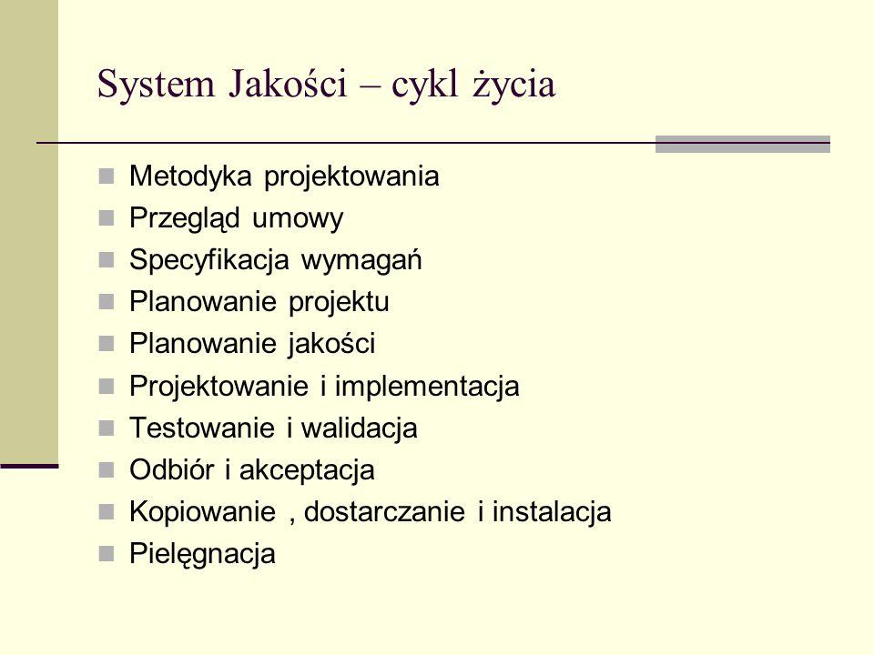 System Jakości – cykl życia