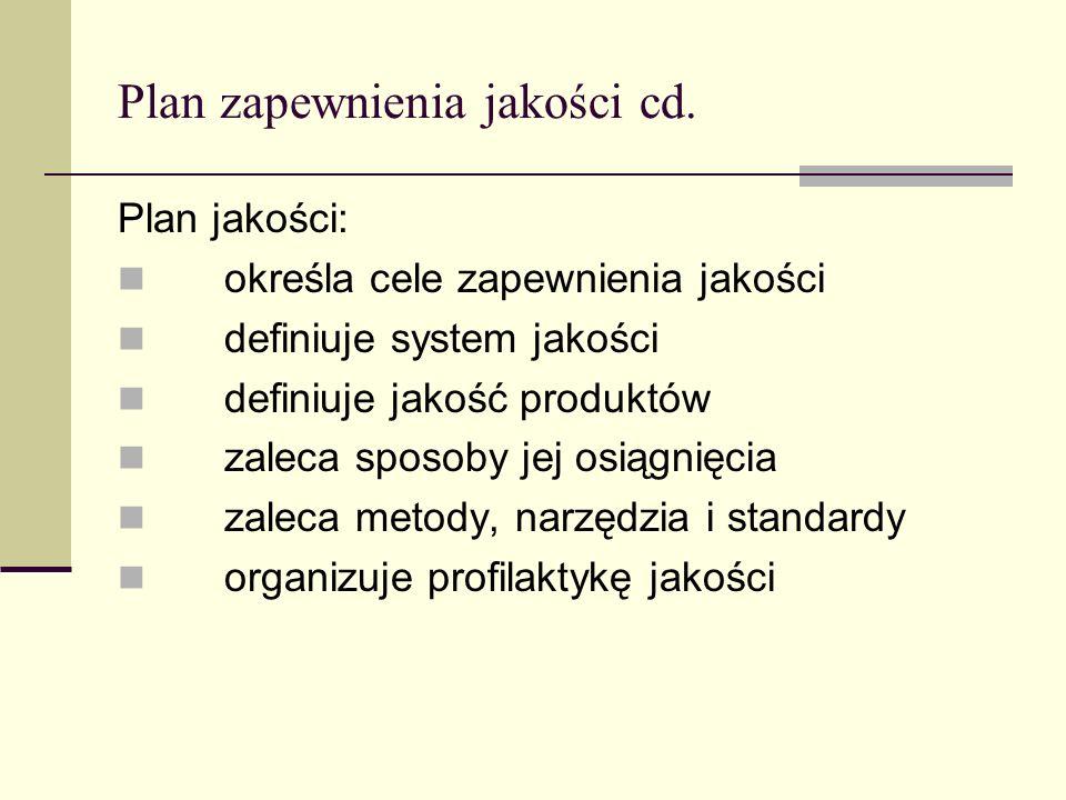 Plan zapewnienia jakości cd.