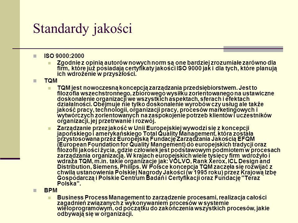 Standardy jakości ISO 9000:2000