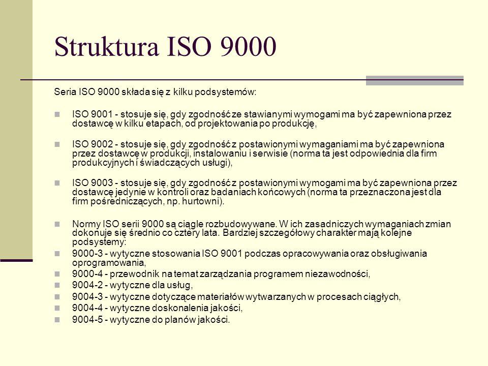 Struktura ISO 9000 Seria ISO 9000 składa się z kilku podsystemów: