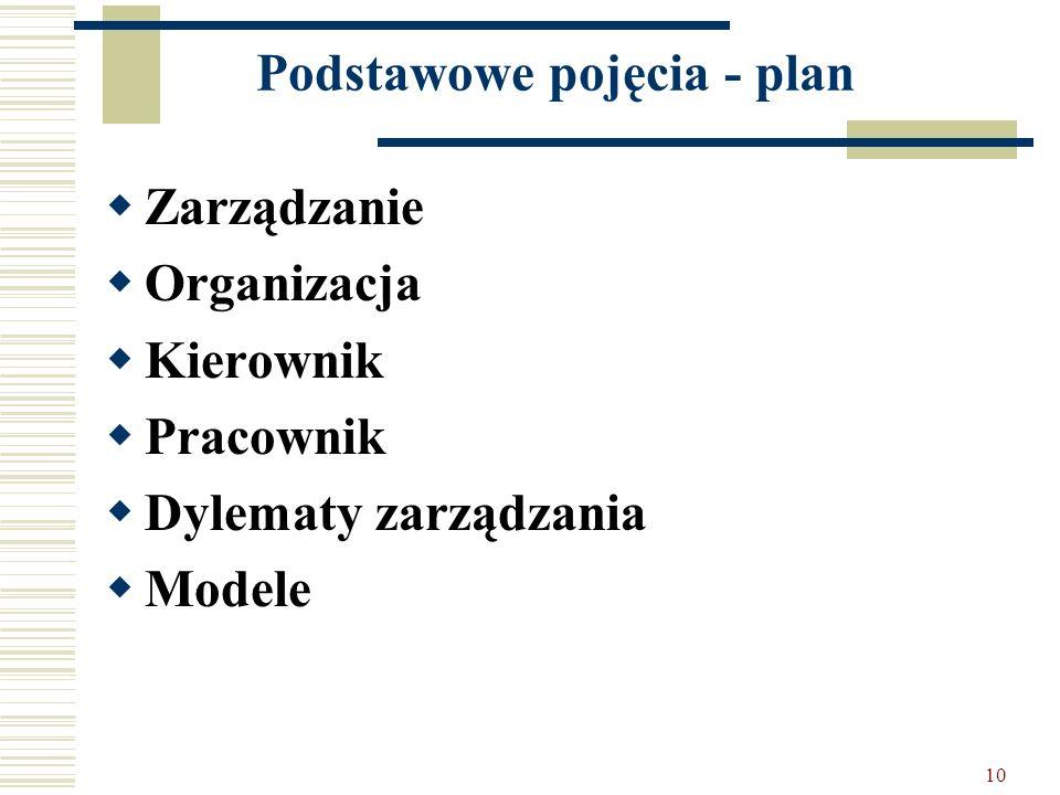 Podstawowe pojęcia - plan
