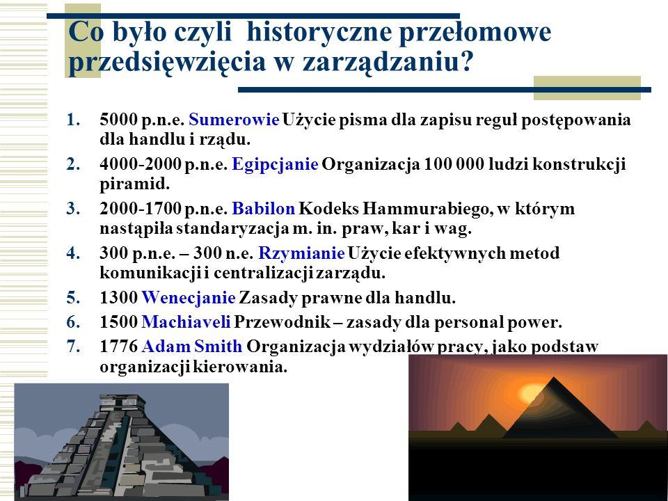 Co było czyli historyczne przełomowe przedsięwzięcia w zarządzaniu