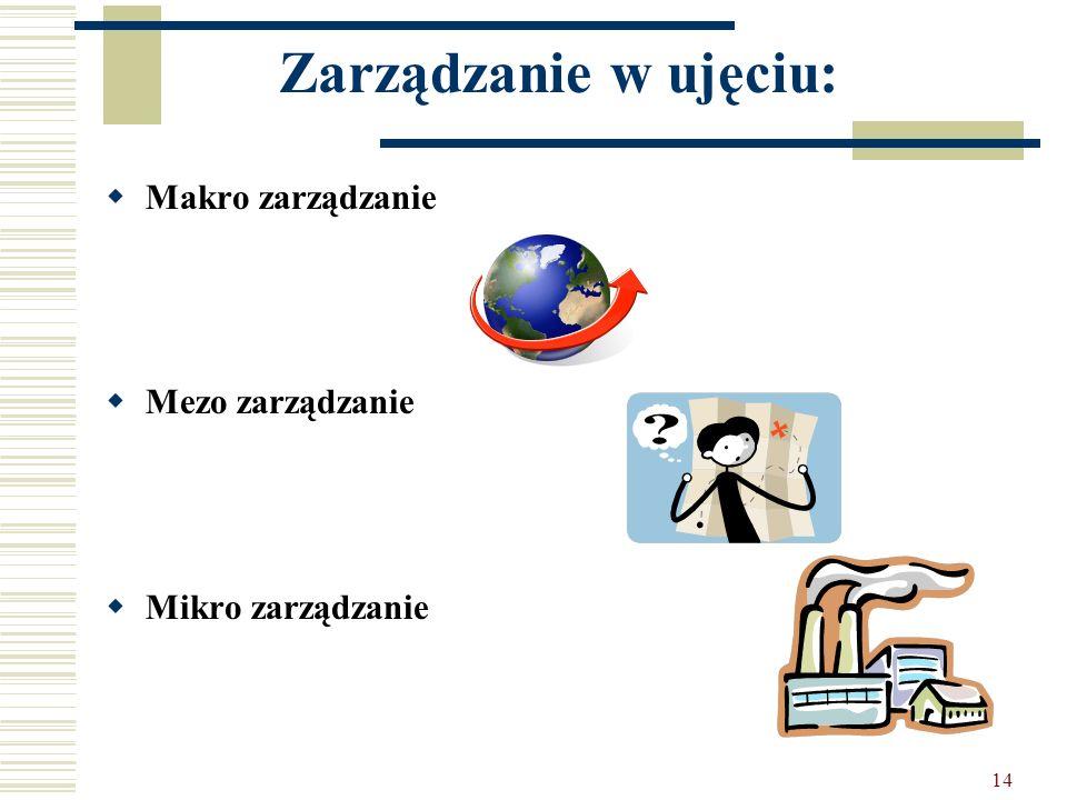 Zarządzanie w ujęciu: Makro zarządzanie Mezo zarządzanie