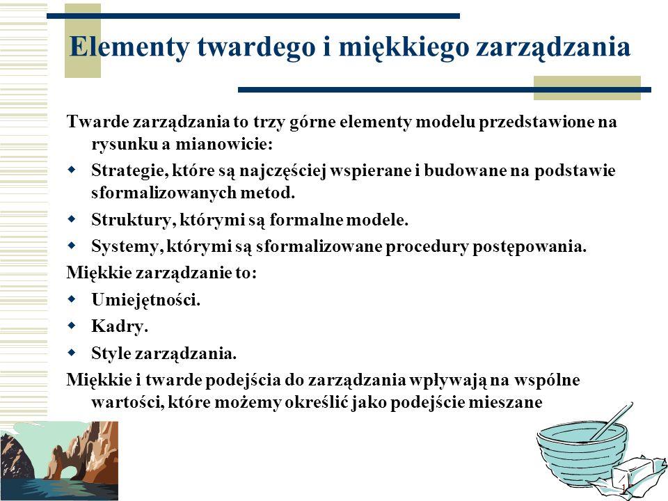 Elementy twardego i miękkiego zarządzania