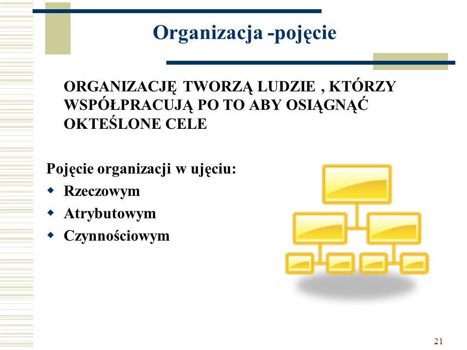 Organizacja -pojęcie ORGANIZACJĘ TWORZĄ LUDZIE , KTÓRZY WSPÓŁPRACUJĄ PO TO ABY OSIĄGNĄĆ OKTEŚLONE CELE.