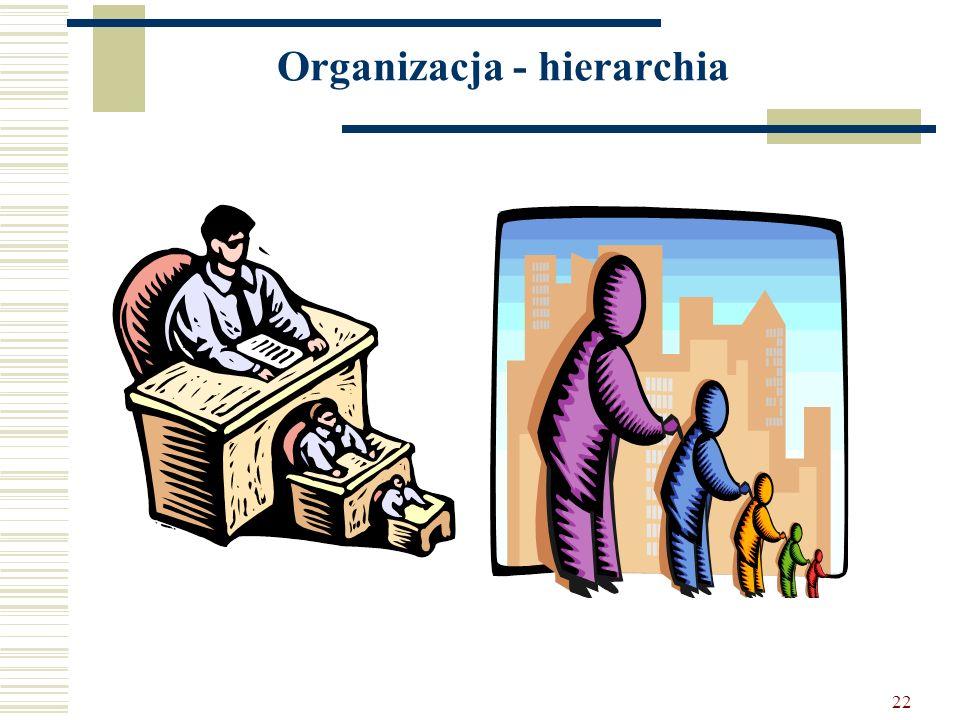 Organizacja - hierarchia