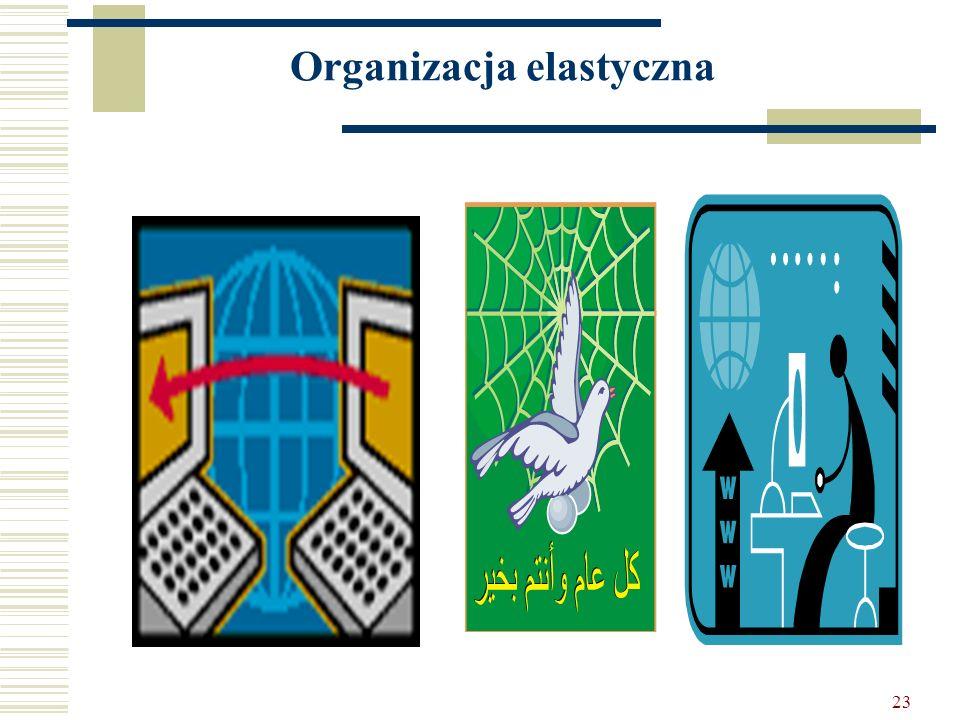 Organizacja elastyczna
