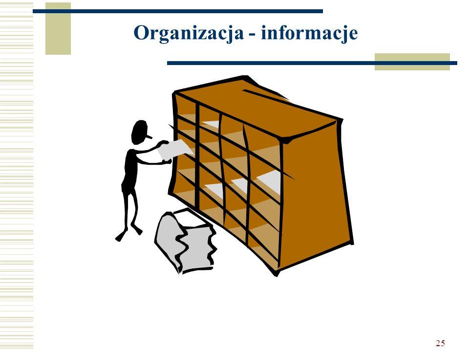 Organizacja - informacje