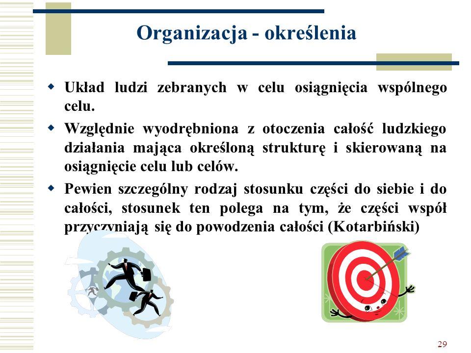 Organizacja - określenia
