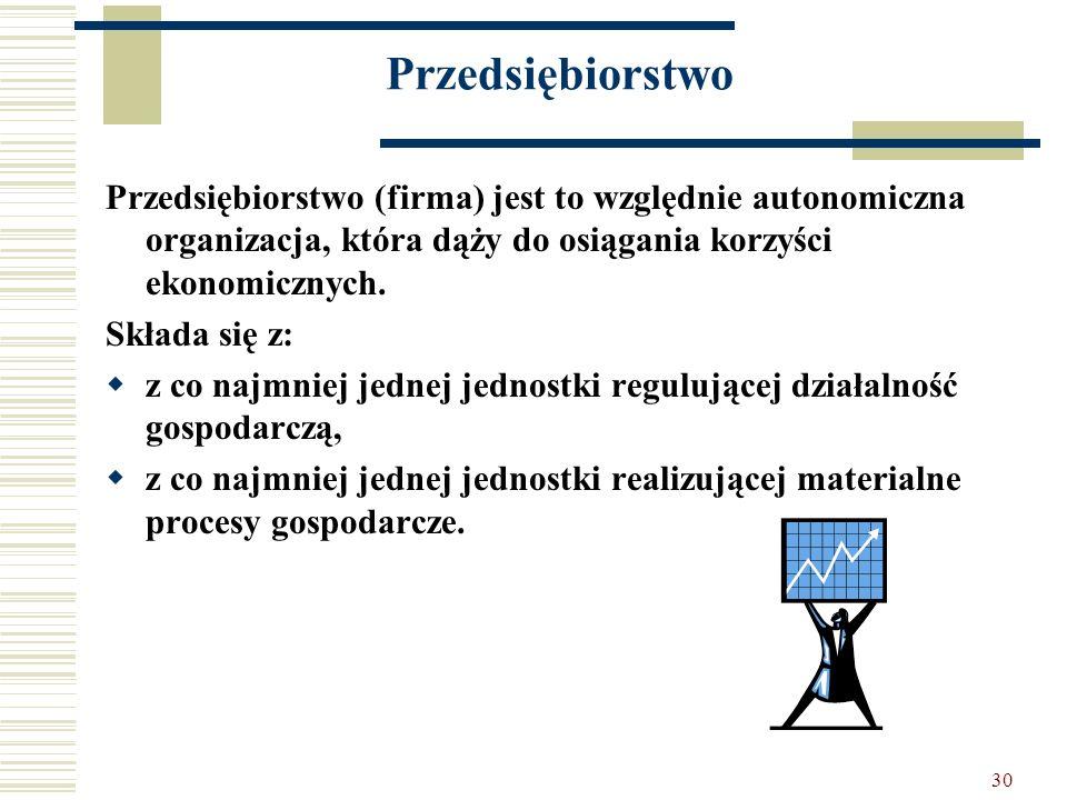 Przedsiębiorstwo Przedsiębiorstwo (firma) jest to względnie autonomiczna organizacja, która dąży do osiągania korzyści ekonomicznych.