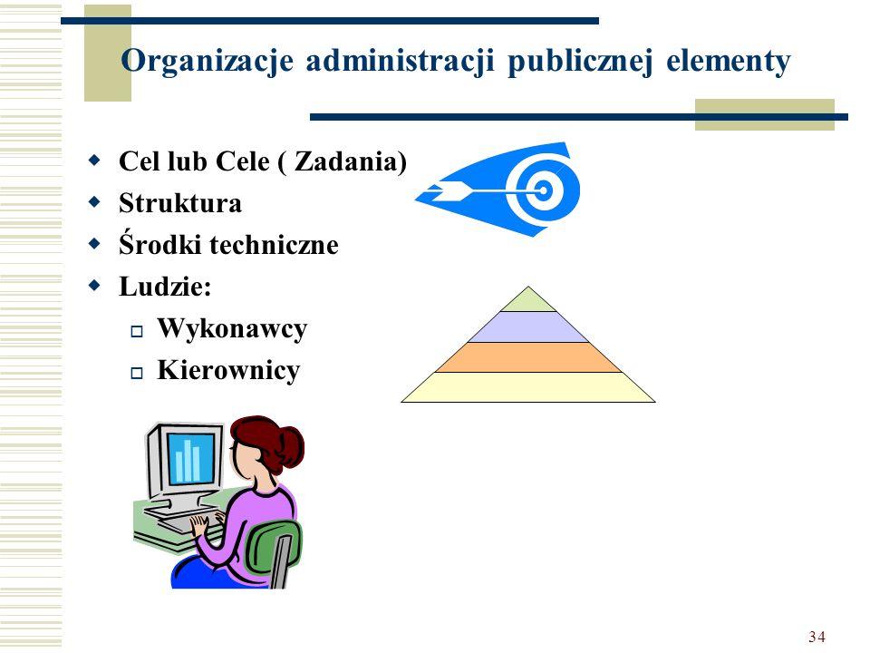 Organizacje administracji publicznej elementy