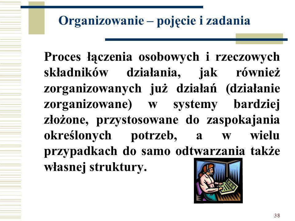Organizowanie – pojęcie i zadania