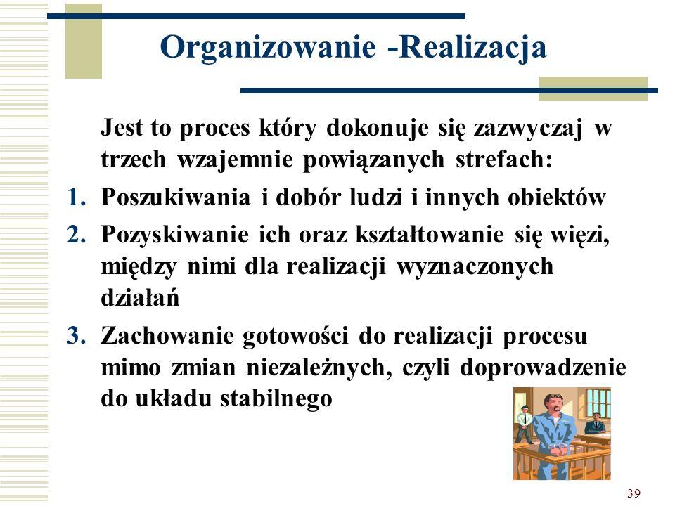 Organizowanie -Realizacja