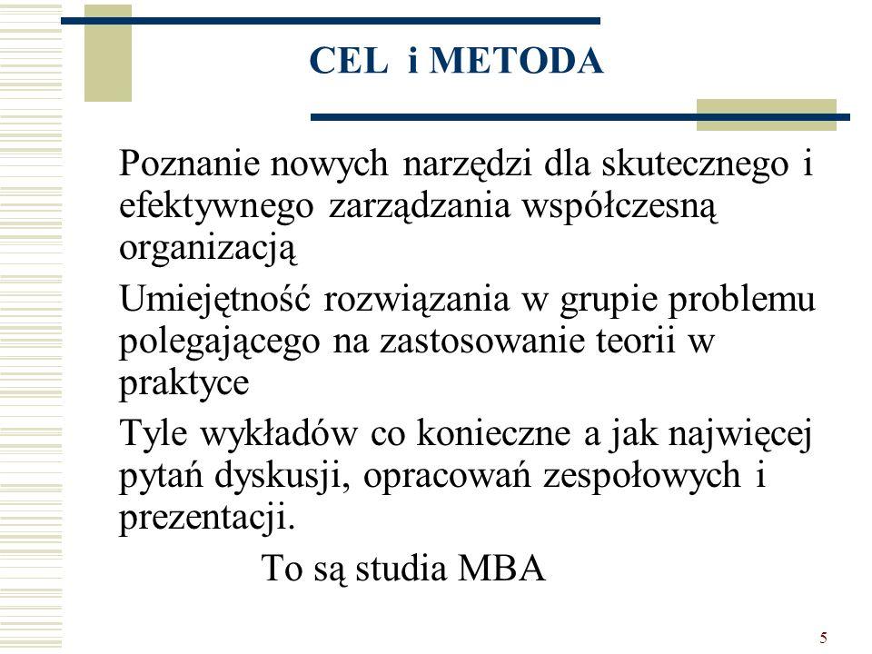 CEL i METODA Poznanie nowych narzędzi dla skutecznego i efektywnego zarządzania współczesną organizacją.