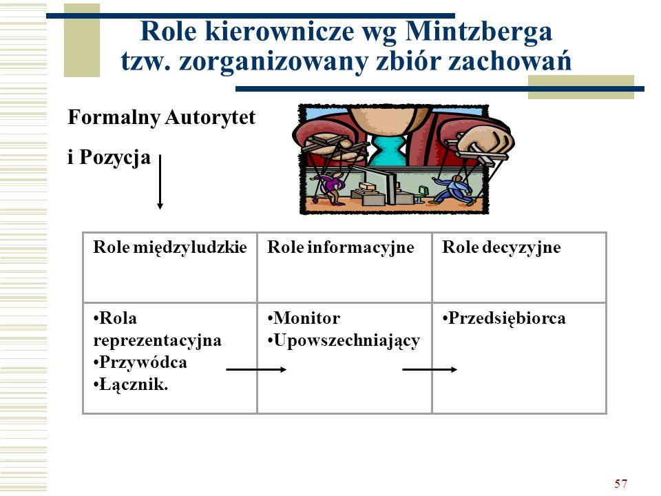 Role kierownicze wg Mintzberga tzw. zorganizowany zbiór zachowań
