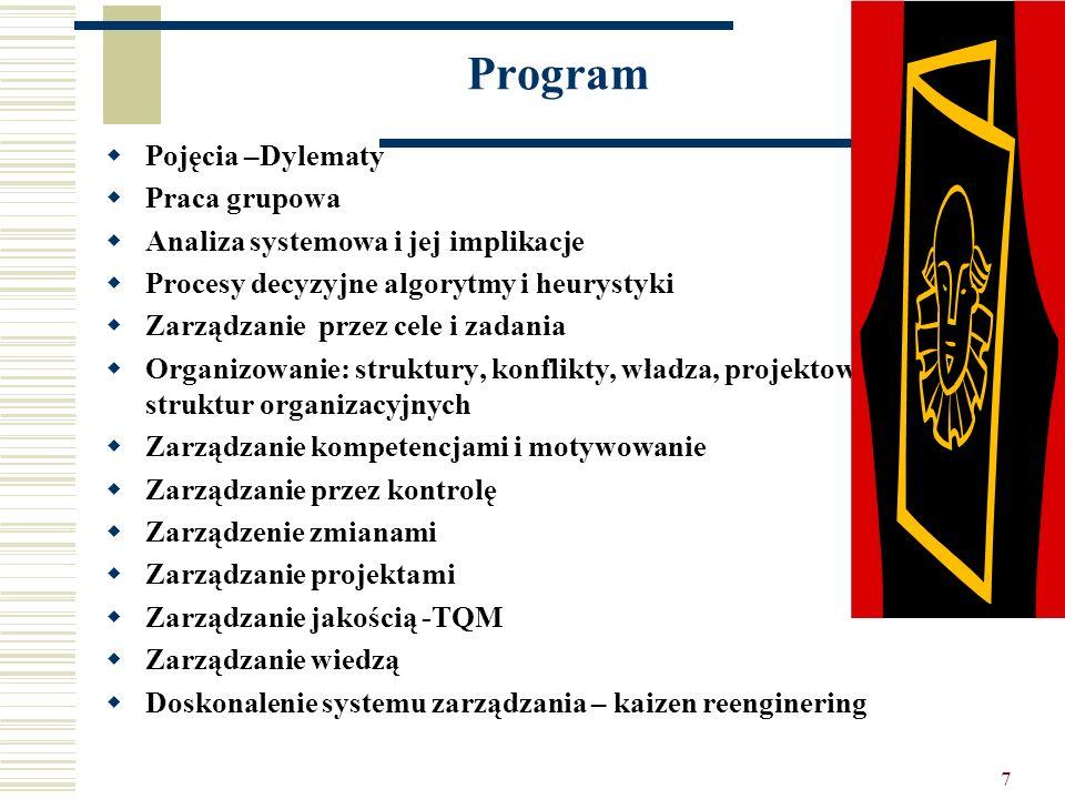 Program Pojęcia –Dylematy Praca grupowa