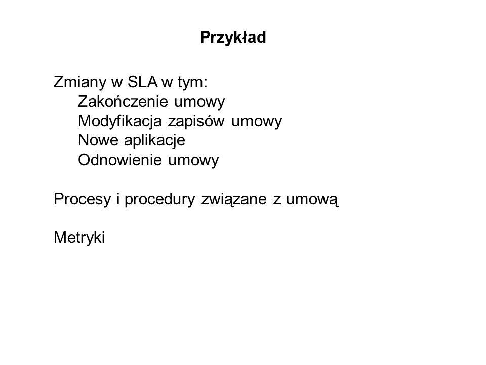 PrzykładZmiany w SLA w tym: Zakończenie umowy. Modyfikacja zapisów umowy. Nowe aplikacje. Odnowienie umowy.