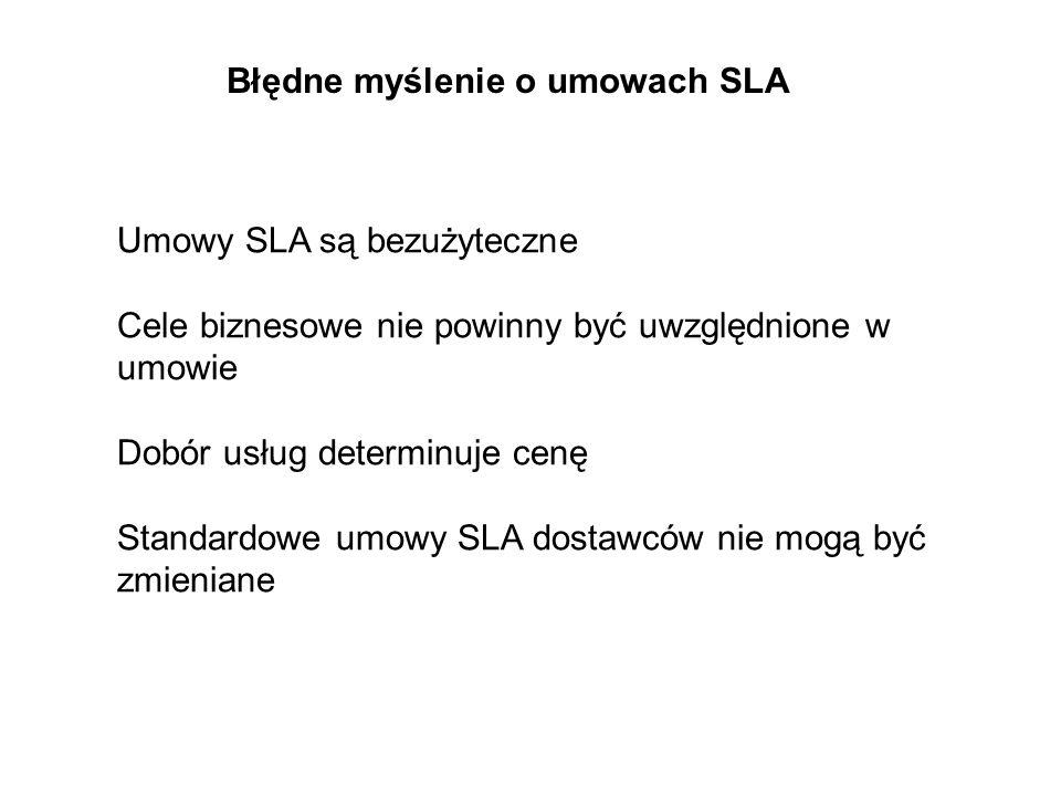 Błędne myślenie o umowach SLA