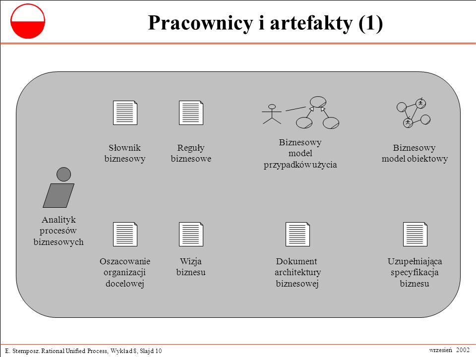 Pracownicy i artefakty (1)