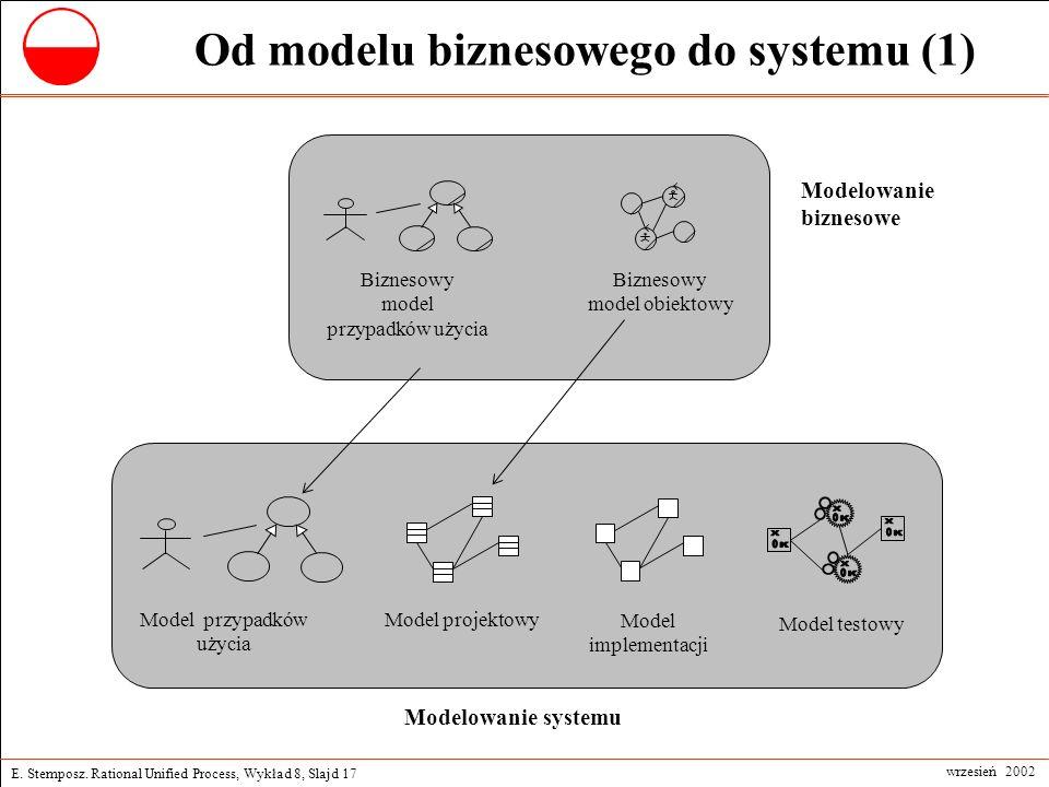 Od modelu biznesowego do systemu (1)