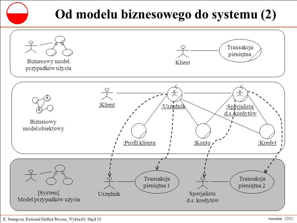 Od modelu biznesowego do systemu (2)