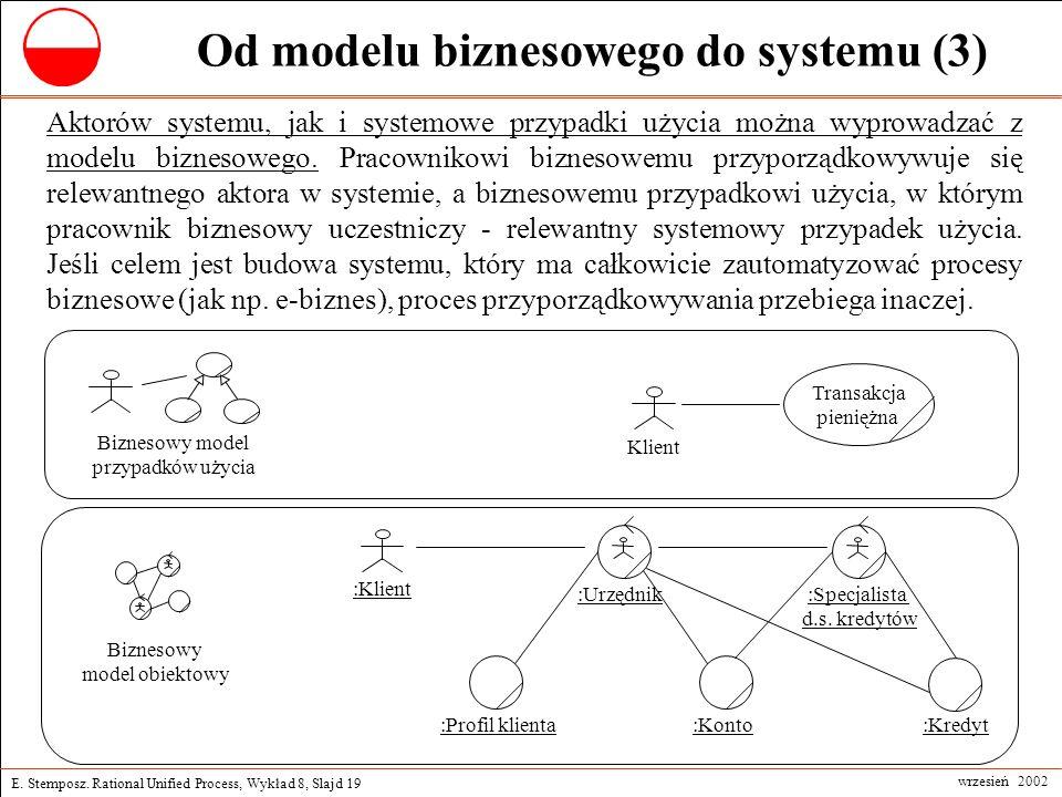 Od modelu biznesowego do systemu (3)