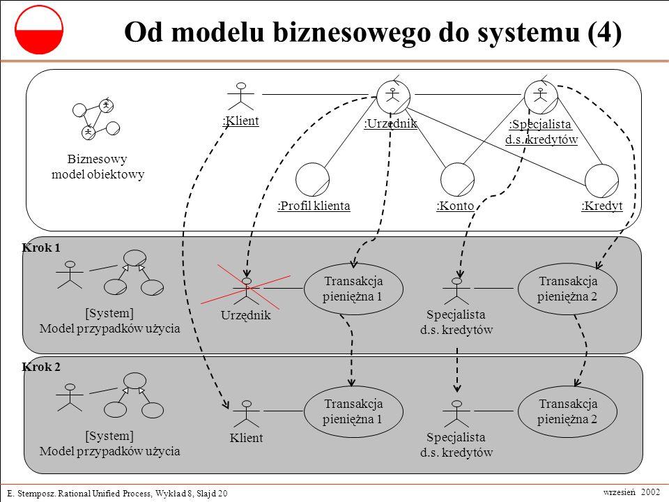 Od modelu biznesowego do systemu (4)