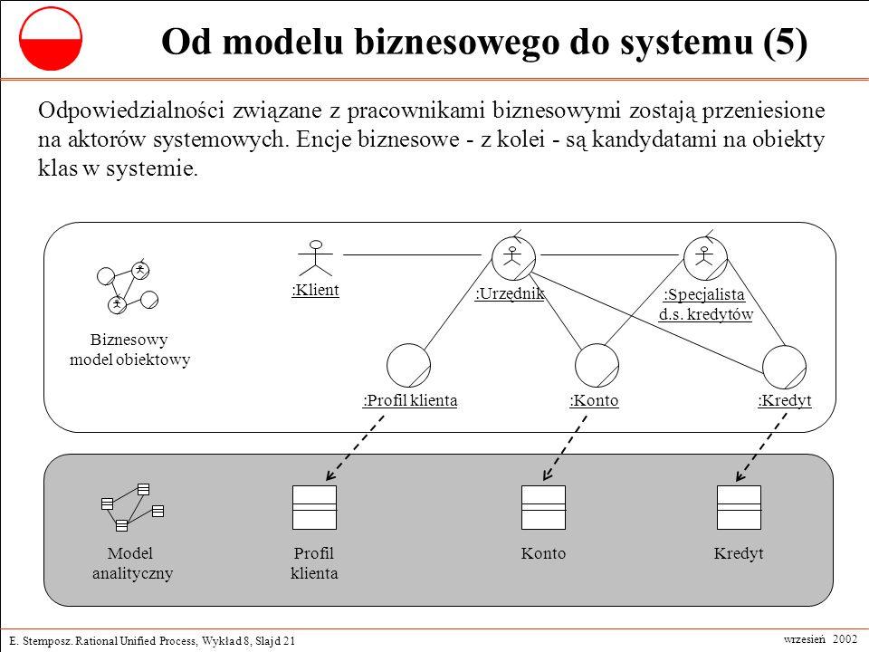 Od modelu biznesowego do systemu (5)