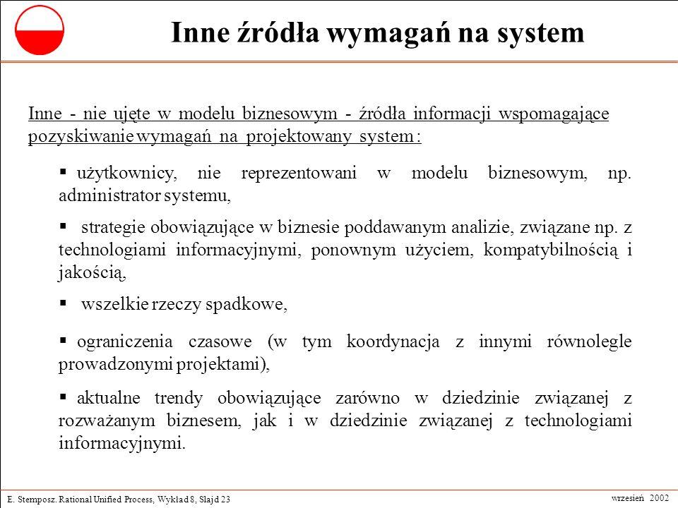 Inne źródła wymagań na system