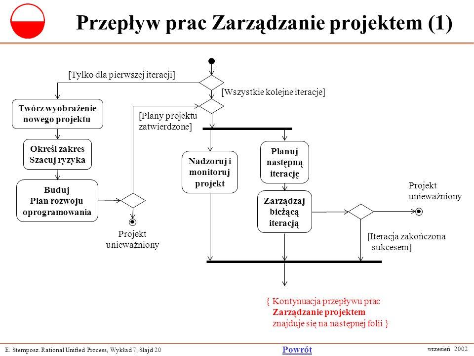 Przepływ prac Zarządzanie projektem (1)