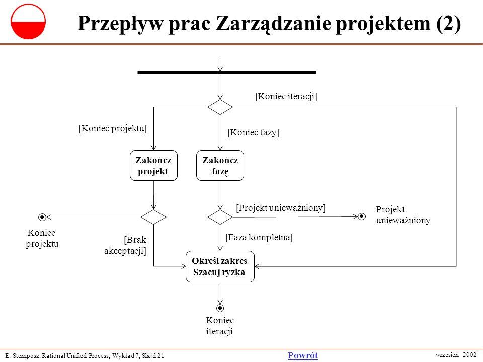 Przepływ prac Zarządzanie projektem (2)