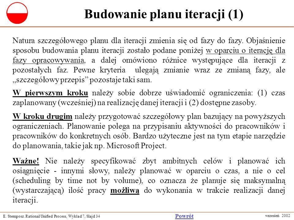 Budowanie planu iteracji (1)