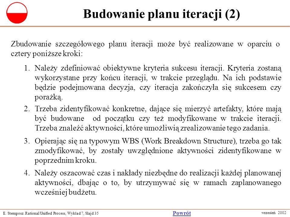 Budowanie planu iteracji (2)
